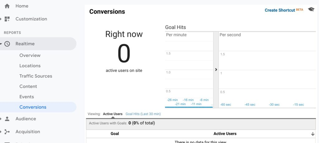 Google Analytics Realtime Conversions
