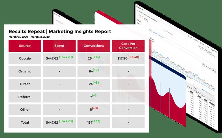Jess Analytics Email Report