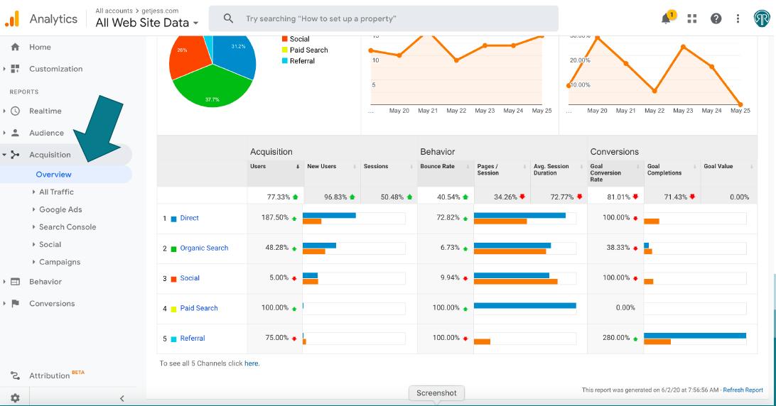 screenshot of google analytics acquisition overview report