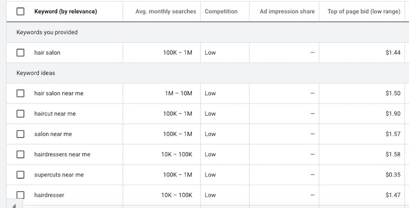 screenshot of google ads keyword list