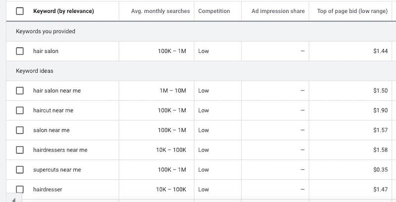 screenshot of google ads keyword list