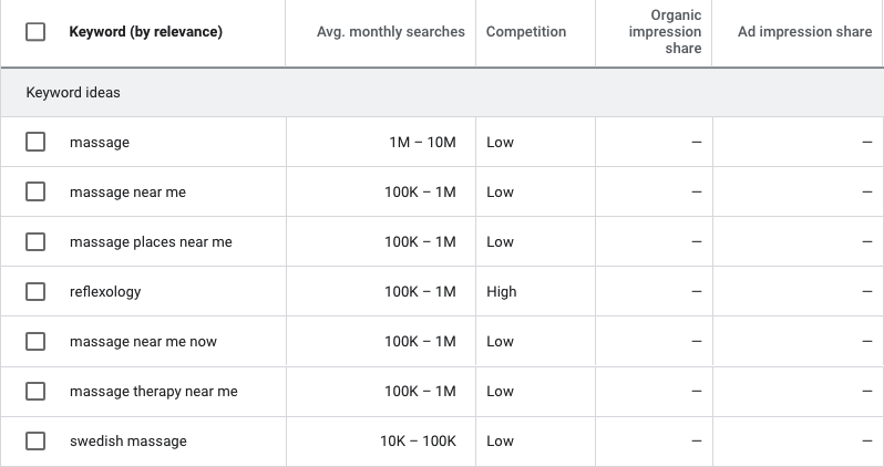 Screenshot of SEO keyword research for massage therapy