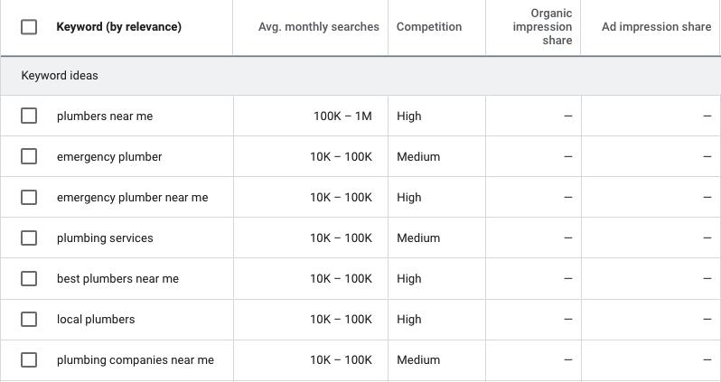 Screenshot of keyword research for plumbers