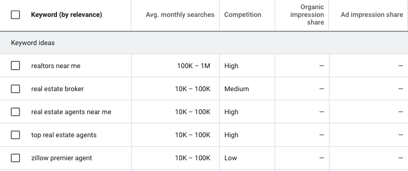 Screenshot showing SEO keyword research for real estate agents