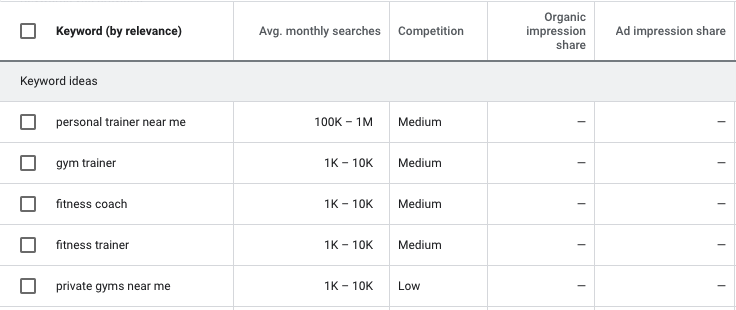 SEO keyword research for personal trainer websites